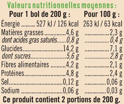 Bols panais carotte et poulet BIO - Informations nutritionnelles