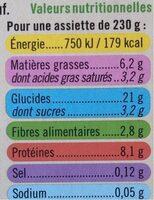 Assiette hachis parmentier U_TOUT_PETITS Bio - Nutrition facts - fr