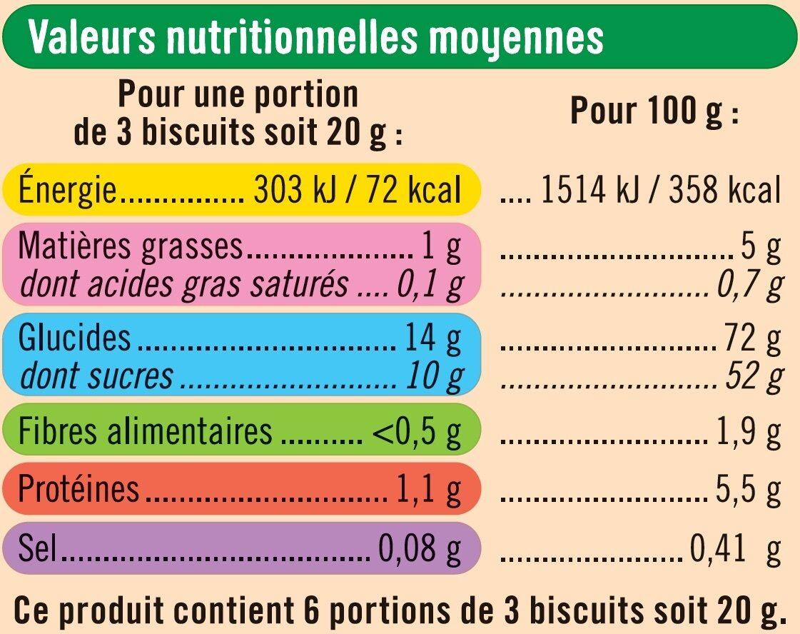 Barquettes à la fraise - Voedingswaarden - fr