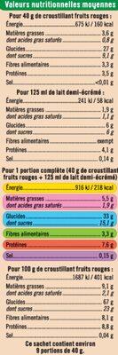 Muesli croustillant fruits rouges - Valori nutrizionali - fr