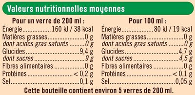 Infusion de thé noir saveur pêche - Informations nutritionnelles - fr