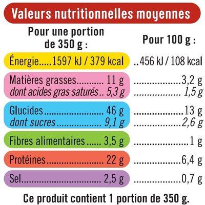Lasagnes bolognaises - Voedingswaarden