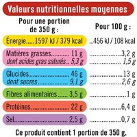 Lasagnes bolognaises - Voedingswaarden - fr