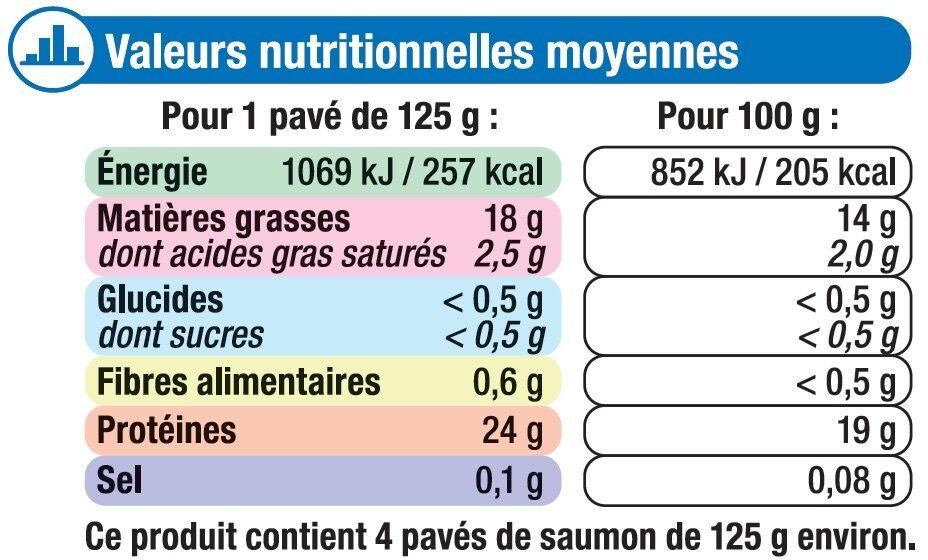 Pavés saumon avec peau - Informations nutritionnelles - fr