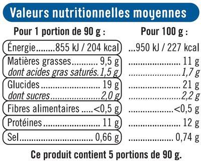 Pané de colin d'Alaska - Informations nutritionnelles - fr