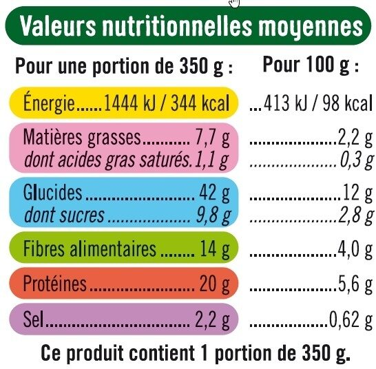 Lentilles vertes boulgour légumes cuisinés à l'orientale - Informations nutritionnelles