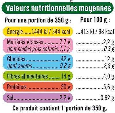 Lentilles vertes boulgour légumes cuisinés à l'orientale - Informations nutritionnelles - fr