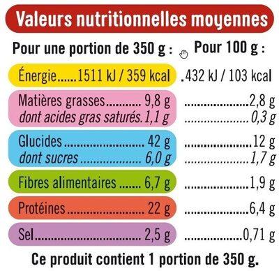 Poulet légumes ratatouille et duo de riz - Ingrédients