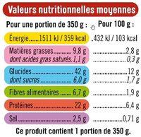Poulet légumes ratatouille et duo de riz - Ingrédients - fr