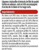 Poulet légumes ratatouille et duo de riz - Informations nutritionnelles