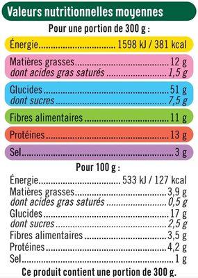 Chili con carne bon et végétarien - Informations nutritionnelles