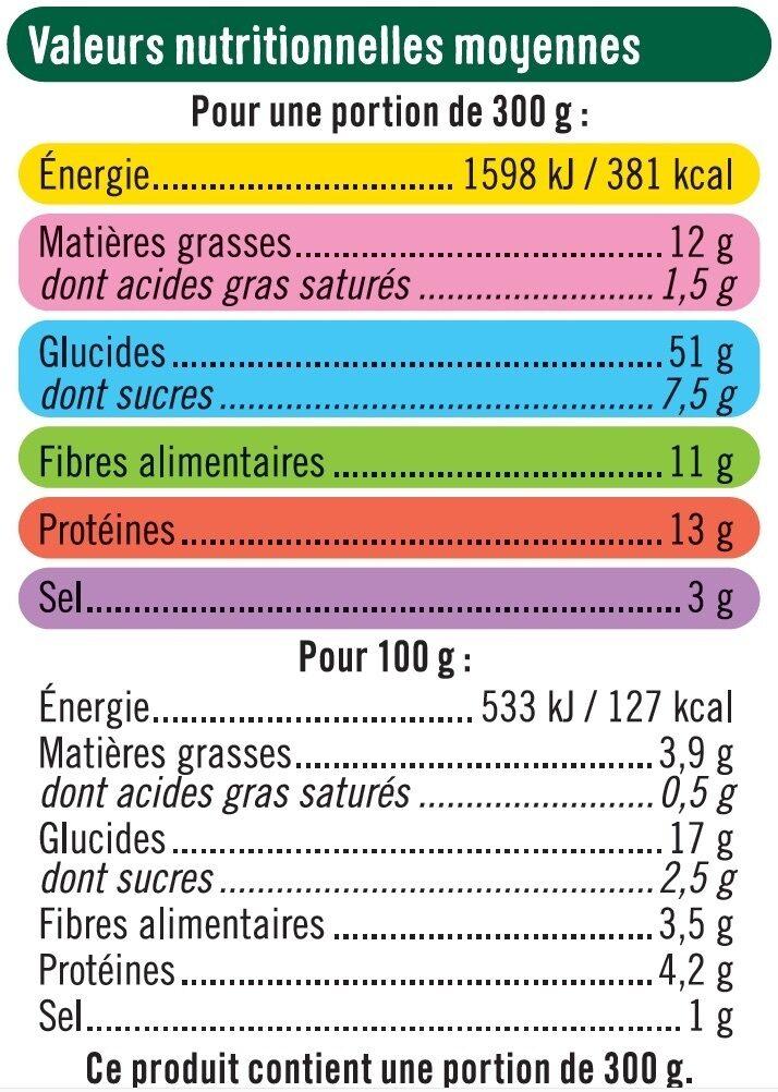 Chili sin carne bon et végétarien - Informations nutritionnelles - fr