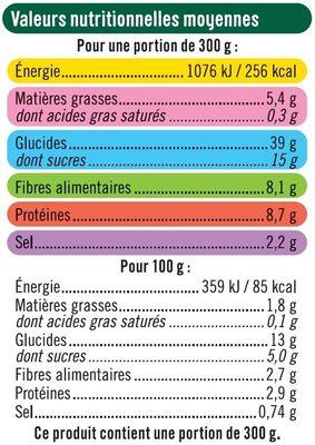 Tajine légumes bon et végétarien - Informations nutritionnelles