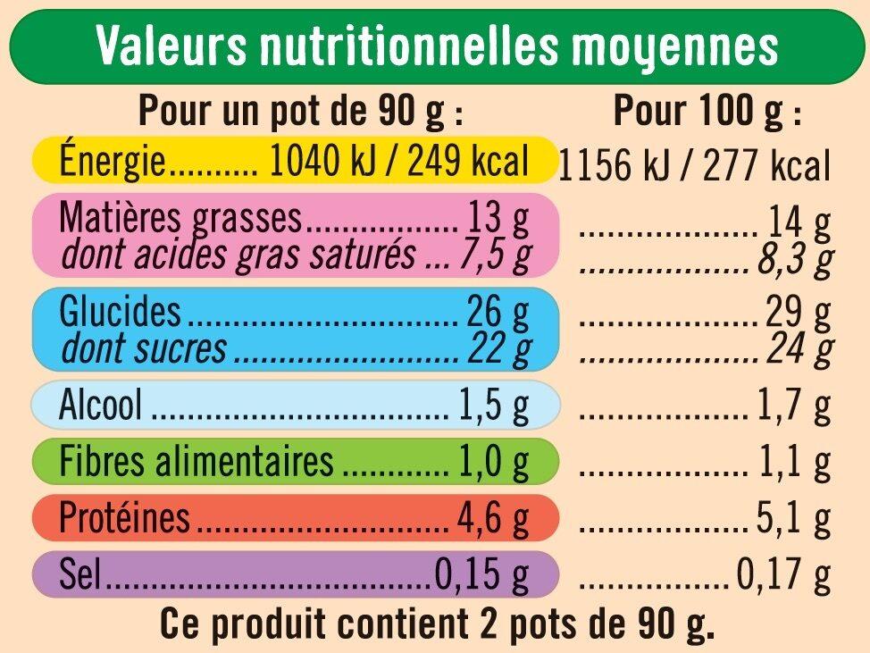 Tiramisu - Nutrition facts - fr