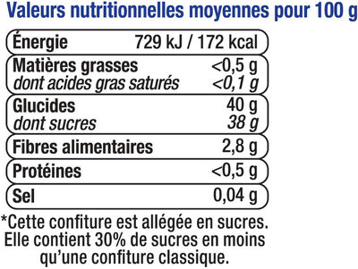 Confiture de myrtille allégée - Voedingswaarden