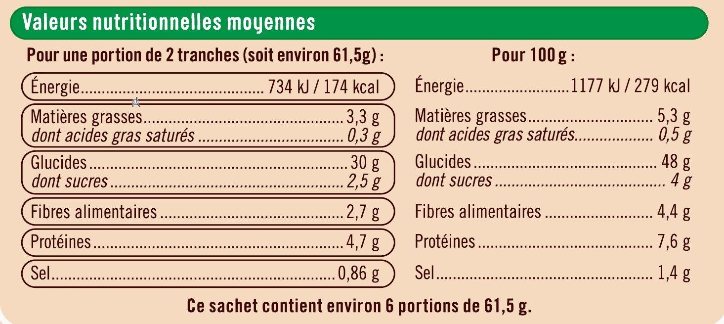 Pain spécial de campagne Bio - Informations nutritionnelles - fr