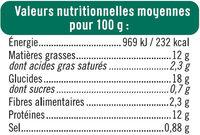 Croq'panés blé et saveur champignon - Informations nutritionnelles - fr