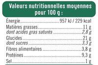 Panés au millet patate douce, aubergine paprika - Informations nutritionnelles - fr