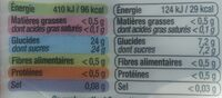 Cola regular - Nutrition facts