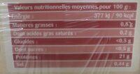 Gambas sauvages entières crues de Madagascar 12/16 - Voedingswaarden - fr