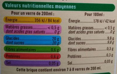 Nectar orange-pêche abricot - Valori nutrizionali - fr