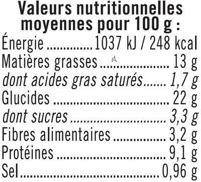 Sandwich a pain de mie complet garni de poulet rôti traité en salaisonet de crudités - Voedingswaarden - fr