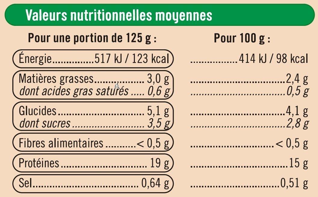 Moules du Pacifique cuites dé-coquillées - Informations nutritionnelles - fr