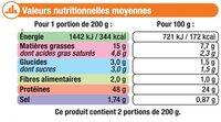 Emincés de poulet rôtis cuits surgelés - Informations nutritionnelles - fr