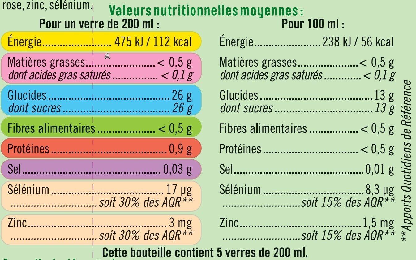 """Jus de fruits """"éclat"""" raisin pomme aloé vera rose - Voedingswaarden - fr"""