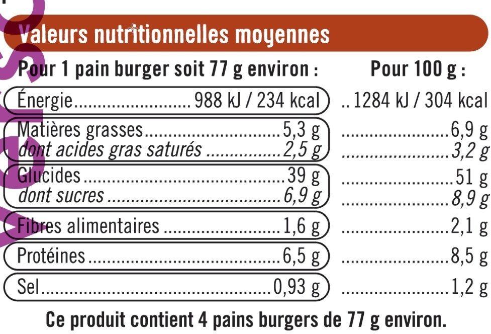 Brioches burger - Voedingswaarden - fr