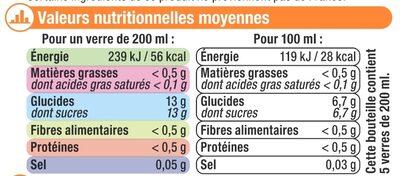 Boisson aux fruits plate pêche abricot - 5