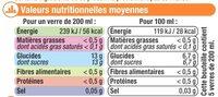 Boisson aux fruits plate pêche abricot - Nutrition facts - fr