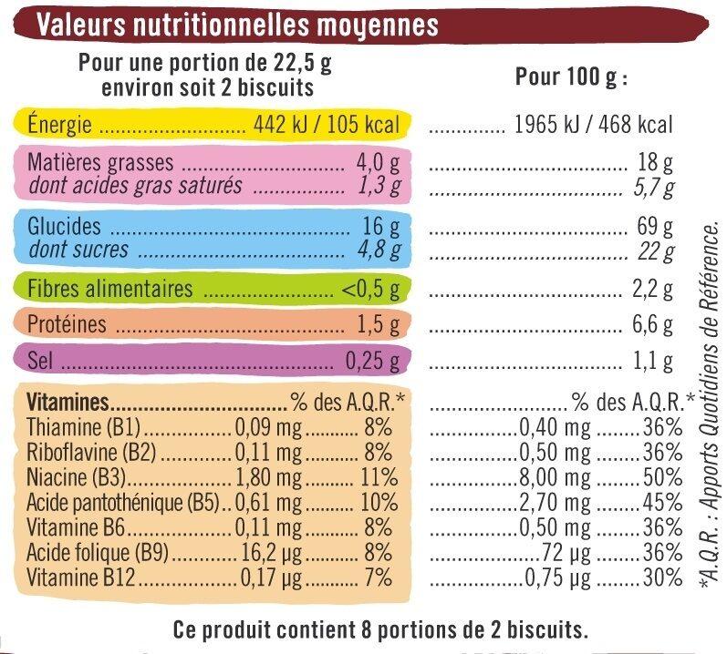 Biscuits riches en vitamines - Beslenme gerçekleri - fr