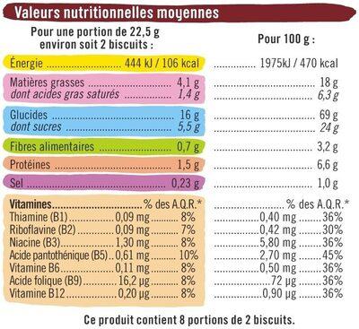 Biscuits aux pépites de chocolat riches en vitamines - Beslenme gerçekleri - fr