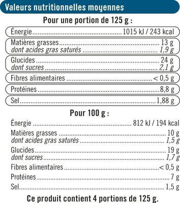 Calamars à la romaine - Informations nutritionnelles - fr