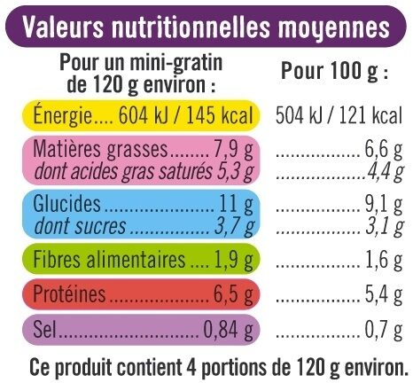 Mini gratin pommes de terre épinards - Informations nutritionnelles - fr