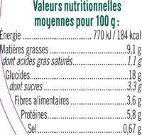 Semoule et duo de quinoa, tartinable butternut grillé et baies de Goji - Informations nutritionnelles - fr