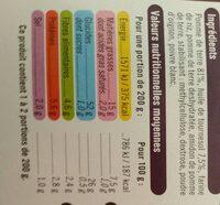 Pommes noisettes - Valori nutrizionali - fr