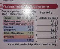 Mini Croque Monsieur - Informations nutritionnelles - en