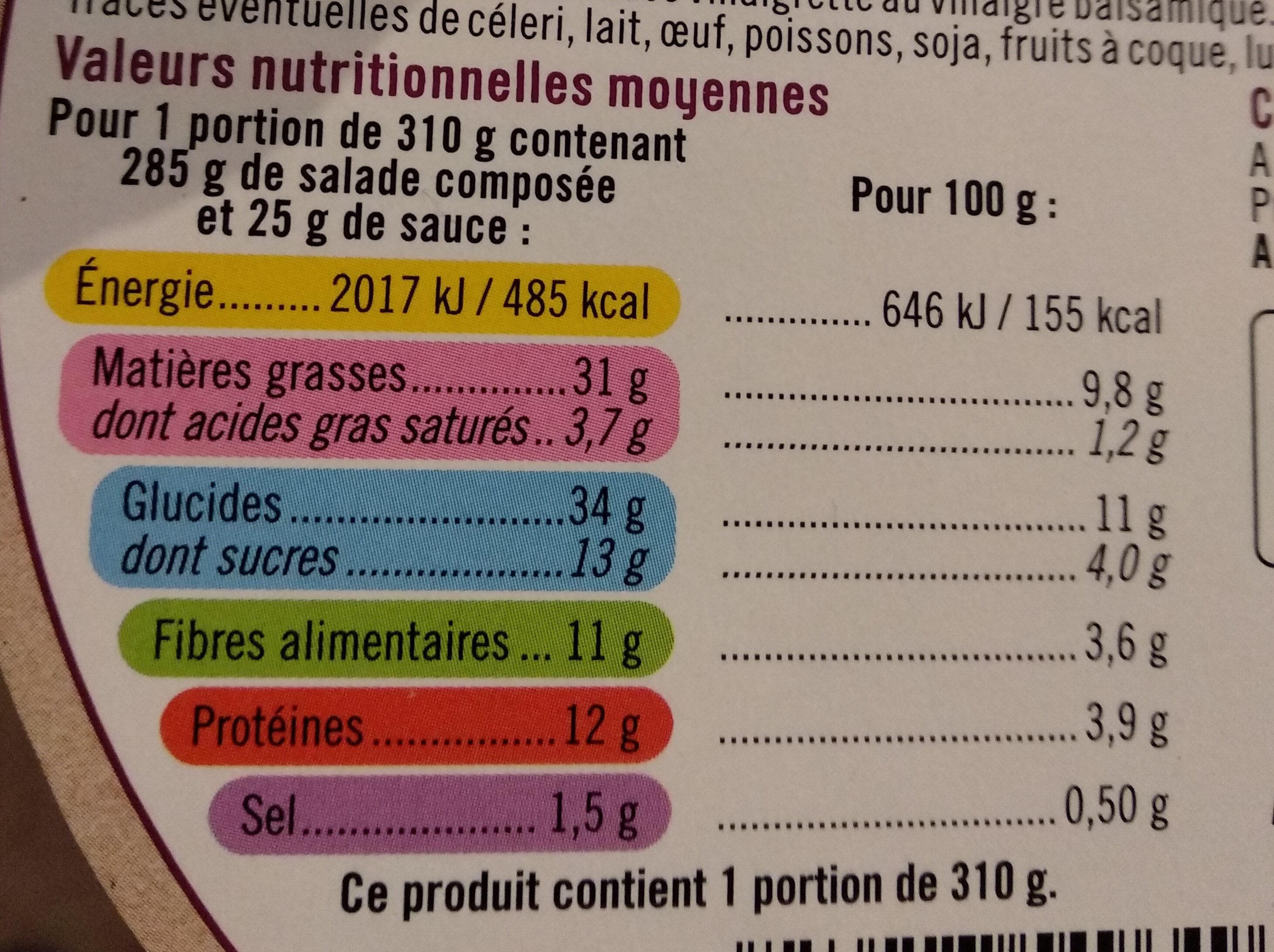 Buddha bowl falafels composé de légumes, salades verte et rouge, une préparation à base de pois chiche, fèves et coriandre, semoule de couscous réhydratée - Nutrition facts - fr