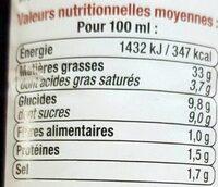 Sauce crudité moutarde ancienne miel - Nutrition facts