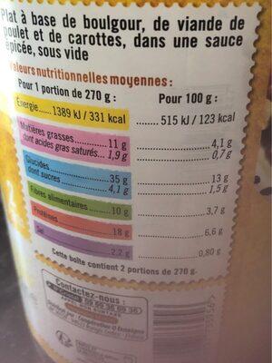 Poulet à la marocaine - Informations nutritionnelles - fr