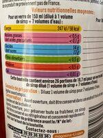 Sirop d'ananas & rhubarbe édition limitée - Valori nutrizionali - fr
