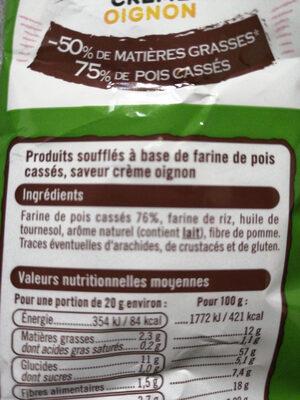 Snack Pois saveur Crème oignon - Ingredients