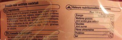 Mini boudin antillais cocktail - Informations nutritionnelles - fr