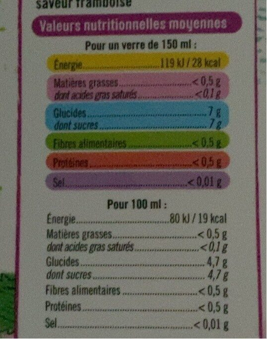 Boisson infusion Hibiscus framboise - Nutrition facts - fr