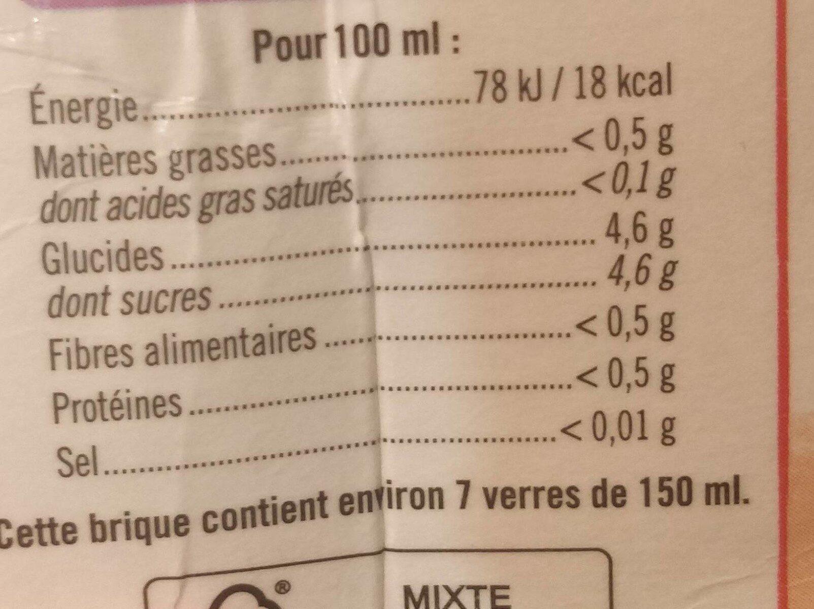 Boisson à base d'infusion de thé noir et verveine saveur pêche - Informations nutritionnelles - fr