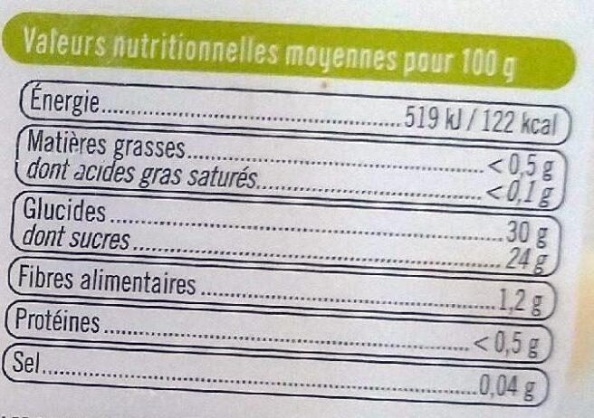 Sorbet Poire - Informations nutritionnelles - fr