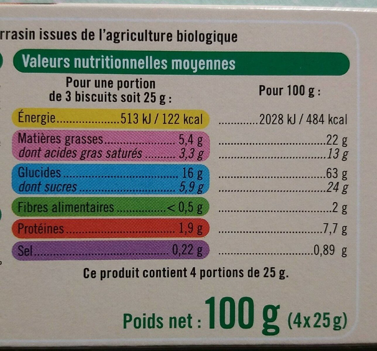 Galettes de sarrasin pur beurre - Nutrition facts - fr