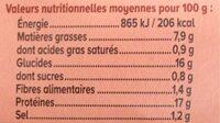 Aiguillette de poulet panée - Informations nutritionnelles - fr
